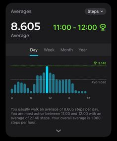 Analyze your activity data with our revolutionary month and year view – easily spot your most active days and identify activity patterns. Check details in the insights! #stepsapp #everystepcounts #activitydata #tracker #sportmotivation #dailyworkout #stayfit #fitnessaddicted #movingforward #workhardplayhard #fitnesslifestyle Steps Per Day, Sport Motivation, Stay Fit, Insight, Thing 1, Keep Fit