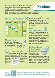 Kanban: 5 Steps to take before you can work with Kanban. Be warned: it seems so simple but it's not.