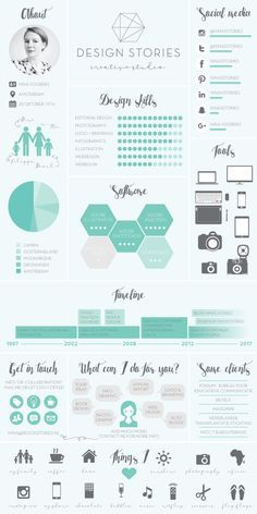 infographic about me and my creative studio DESIGN STORIES More