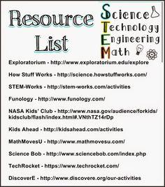 10 Favorite STEM Resources and FREE STEM Notebook Printables