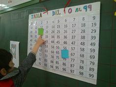 Lourdes la tutora de Infantil 5 años está trabajando con la tabla del 100.    Las actividades que hace son un poco más complejas que en 4 añ... Reggio Emilia, The 100, Classroom, Blog, Maths, Ideas Para, Videos, Maths Fun, Activities