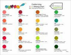Color chart. For mixing dyes for icing.