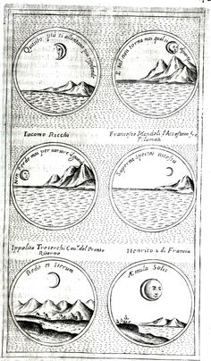 Science - Astronomy - Moon and tides engraving.jpg (1666×2856)