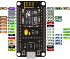 How to program NodeMCU with Arduino IDE, step by step tutorial - Arduino & Raspberry PI - Wifi Arduino, Esp8266 Arduino, Diy Electronics, Electronics Projects, Projetos Raspberry Pi, Esp8266 Projects, Raspberry Pi Projects, Electrical Engineering, Home Automation