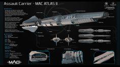 SpecSheet-MAC-AtlasII G2 by GlennClovis.deviantart.com on @DeviantArt