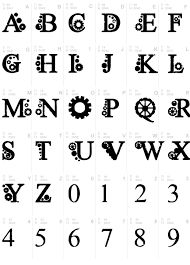 Image result for steampunk font