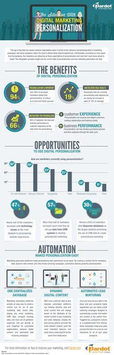 Digital Marketing personalization #infografia #infographic