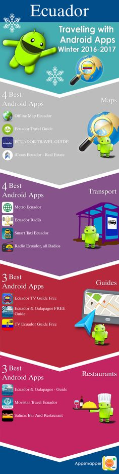 Ecuador Android apps: Travel Guides, Maps, Transportation, Biking, Museums, Parking, Sport and apps for Students.