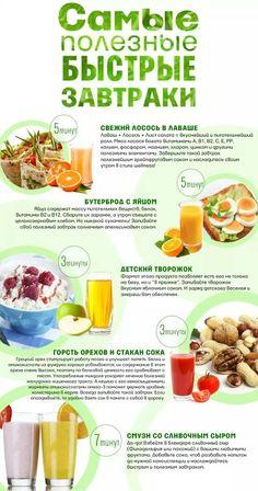 Несколько идей для быстрого и полезного завтрака