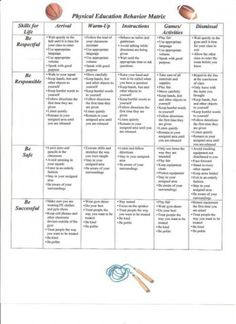 Sample Elementary school wide behavior matrix. Find the