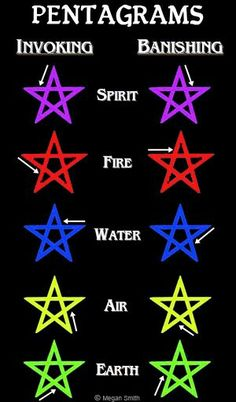 Pentagram invoking/banishing #Wicca...i'm not 100% on what this means, but I'm pinning it so that I remember to look it up...or someone could tell me in the comments, maybe?