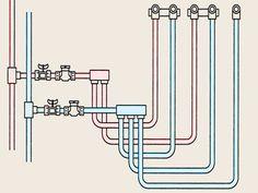 9коллекторная-разводка-труб-водоснабжения.jpg (400×300)