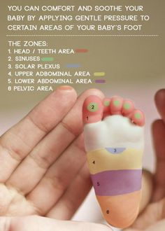 Soothing baby by applying pressure to the foot
