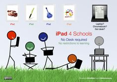 iPads v.s. laptops for Schools Poster