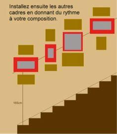 Comment agencer ses cadres photos au mur photos for Cadre photo escalier
