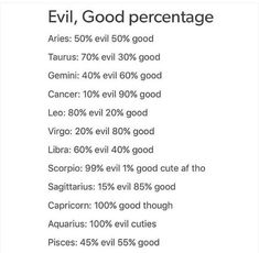 Wow...it's the first time that I've seen Capricorns being described as good!!! And most surprisingly 100% good