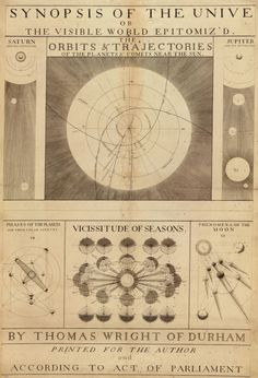 althistories:  A 1742 map of the solar system, printed according to act of parliament!