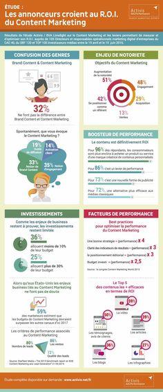 Les critères de performance du contenu #marketing : #vente et #prospection (infographie en français, sondage mai-juin 2016) #contentmarketing