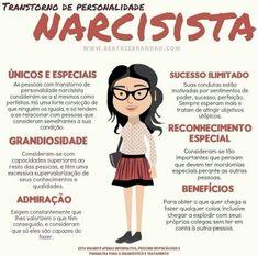 Nursing Notes, Book Writer, Study Notes, Self Development, Writing Tips, Fun Facts, Mental Health, Medicine, Fitness
