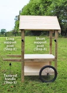 Vegetable Stand, Cordwood Homes, Sweet Carts, Produce Stand, Market Stands, Farm Business, Farm Store, Flower Cart, Step By Step Instructions