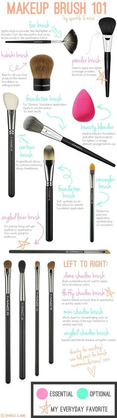 Make-up brushes 101 | Beauty | Pinterest #makeup brushes