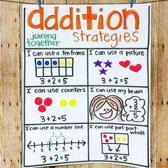 Check out this anchor chart from There are so many great addition strategies displayed. Remember to tag a teacher… p Check out this anchor chart from wildaboutfirsties There are so many great addition strategies displayed Remember to tag a teacher p Anchor Charts First Grade, Kindergarten Anchor Charts, Kindergarten Lessons, Kindergarten Addition, Subtraction Kindergarten, Kindergarten Math Stations, Addition Anchor Charts, Math Addition, Addition Chart