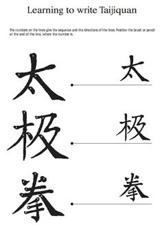 http://taichi-philosophy.blogspot.de/2015/09/articel-learning-to-write-tai-chi-chuan.html