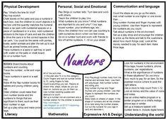 Medium term planning sheets