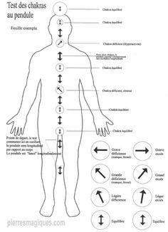 Testez vos chakras avec le  pendule de radiesthésie en cristal naturel