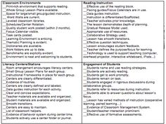 The Coaching Network: Purposeful Observations for Literacy Coaches