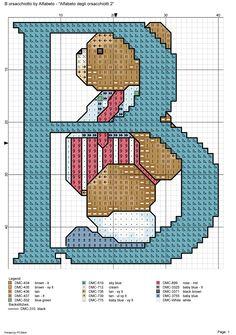 alfabeto degli orsacchiotti2: B