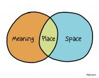 What is place?