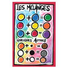 Affiches des mélanges de couleurs
