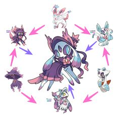 Pokemon hexafusion by nine-doodles (I think?)
