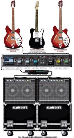Slowdive guitar rig setup