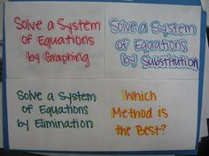 Systems of Equations    The Enlightened Elephant: Math Foldables