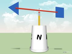 Make a Weathervane - basic principle and test