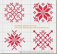 Thrilling Designing Your Own Cross Stitch Embroidery Patterns Ideas. Exhilarating Designing Your Own Cross Stitch Embroidery Patterns Ideas. Xmas Cross Stitch, Cross Stitch Charts, Cross Stitch Designs, Cross Stitching, Cross Stitch Embroidery, Embroidery Patterns, Cross Stitch Patterns, Christmas Cross Stitches, Biscornu Cross Stitch