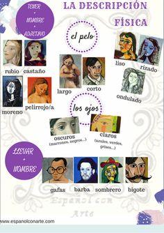 La descripción física en español en www.espanolconarte.com
