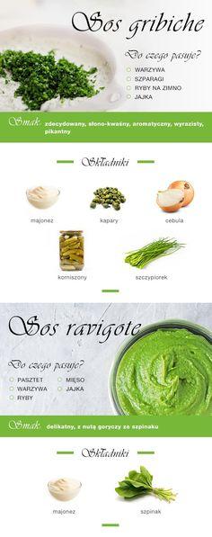 Jak zrobić domowy majonez? Nom Nom, Cake Recipes, Food And Drink, Healthy Recipes, Treats, Baking, Fruit, Kitchen, Beauty