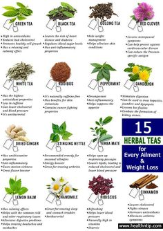 Each of these Teas for Weight Loss has its own individual, magic properties, from dimming your hunger hormones to upping your calorie burn to — literally — melting the fat that's stored in your fat cells.