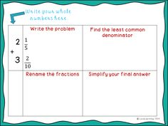 This is a method that I created to help my students add and subtract mixed numbers with unlike denominators. It works SO WELL for my students!