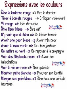 Get french expressions HD Wallpaper [] asugio-wall. French Language Lessons, French Language Learning, French Lessons, French Phrases, French Words, French Quotes, English French Dictionary, French Grammar, French Expressions