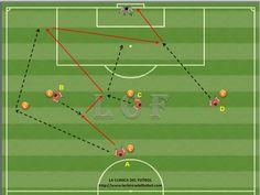 Descripcion: En este Ejercicio Tecnico Tactico con Finalizacion el jugador A le pasa el balon al jugador B que corre hacia el jugador A y le juega con un pase directo el balon al jugador C.