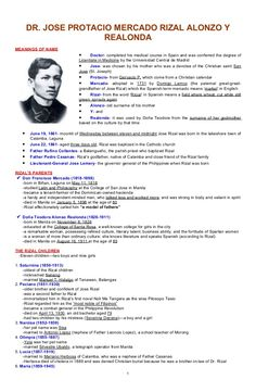 who is jose rizal for you essay