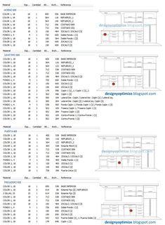 Diseños De Muebles: Armarios, Cocinas, Bibliotecas, Etc.: Creación de Cocina Con Madera Melamina - Moderna + Planos