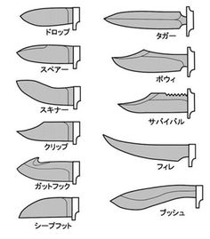 types of knife blades Drawing Techniques, Drawing Tips, Drawing Sketches, Drawings, Sketching, Drawing Reference Poses, Design Reference, Katana Anime, Mascara Anime