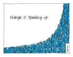 Change is Speeding Up | Gapignvoid Art