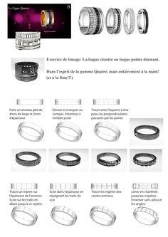 Exercice de limage: pointe diamant