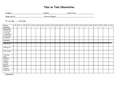 The Time-on-Task Chart I Can't Live Without! This Time-On-Task Chart is one of my top tools as it has enabled me to gather valuable data about student performance in both general education and special education settings. It measures behavior in 30 second intervals and tracks specific off task behaviors so teachers can easily see patterns in behavior in as little as 10 minutes.